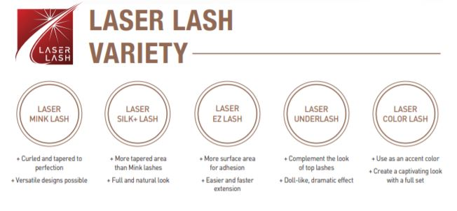 BL Lashes Blink laser lash extension variety chart