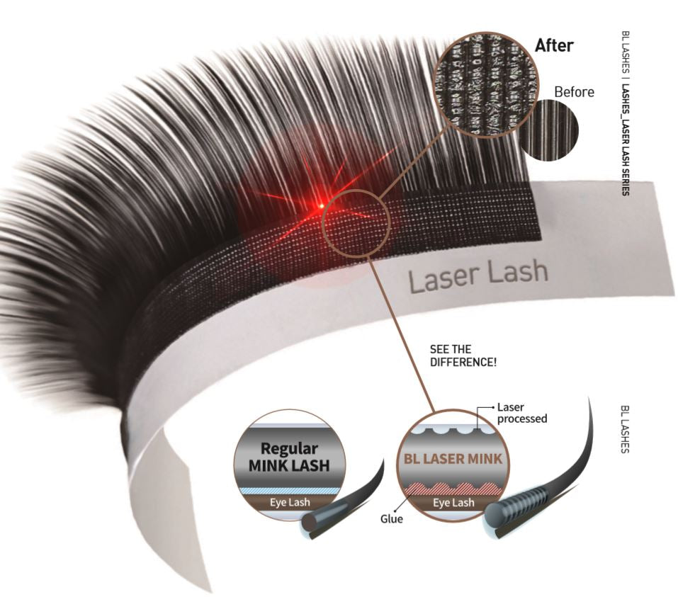 What are laser lashes - by bl blink lashes eyelash extension supplies and wholesale