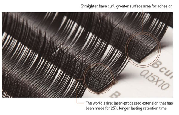 What are laser lashes - ez lash by bl blink lashes eyelash extension supplies and wholesale.JPG