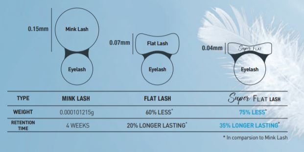bl blink eyelash extension supplies - classic extension flat lash series overview