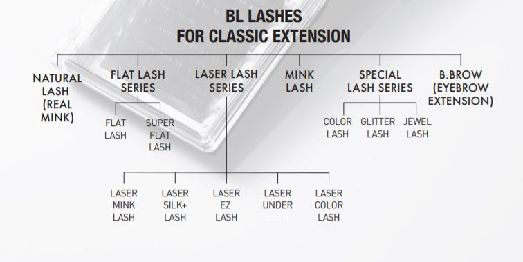 bl blink lashes for classic extension