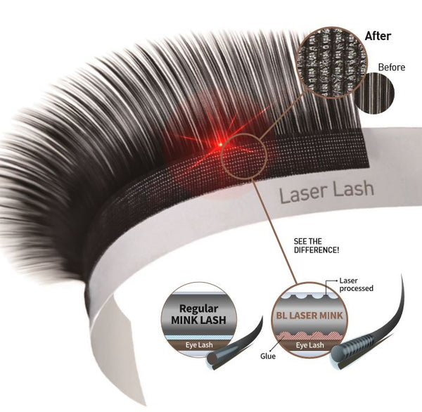 bl blink laser lashes by eyelash extension supplies and wholesale from bl blink lashes