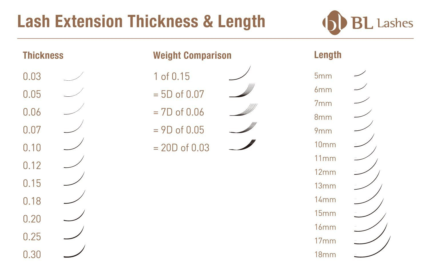 laser Lash extension thickness and weigh by BL and Blink lashes - eyelash extension supplies and wholesale