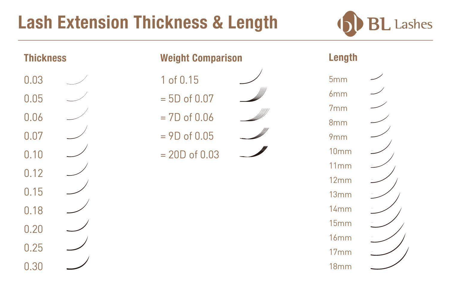 blink ez laser Lash extension thickness and weigh by BL and Blink lashes - eyelash extension supplies and wholesale