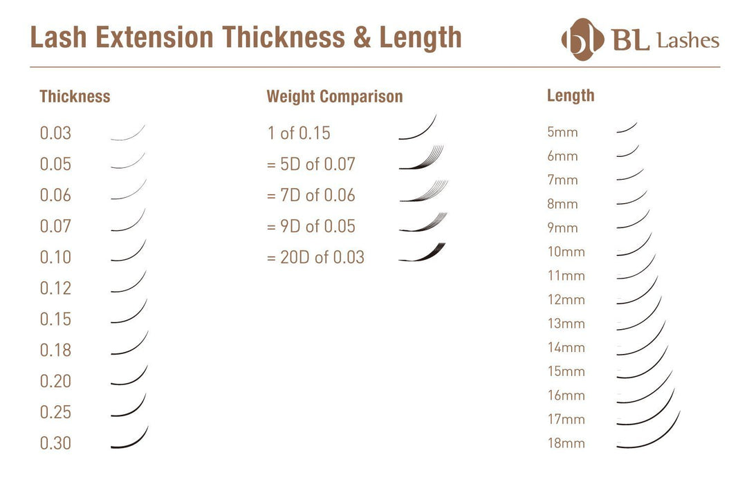Lash extension thickness and weigh by BL and Blink lashes - eyelash extension supplies from South Korea