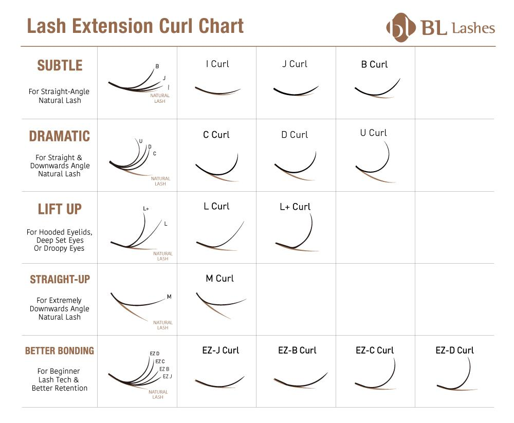 volume lash extension charts by bl and blink lashes - eyelash extension supplies and wholesale