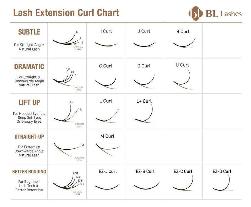ez laser lash extension charts by bl and blink lashes - eyelash extension supplies and wholesale