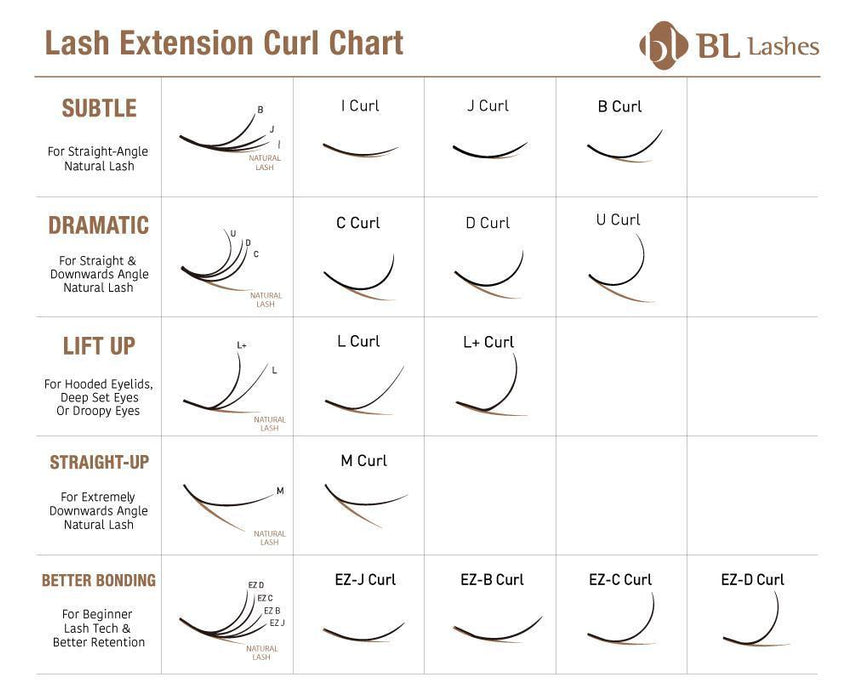 glitter lash lash extension charts by bl and blink lashes - eyelash extension supplies from south Korea