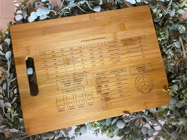 Conversion cutting board