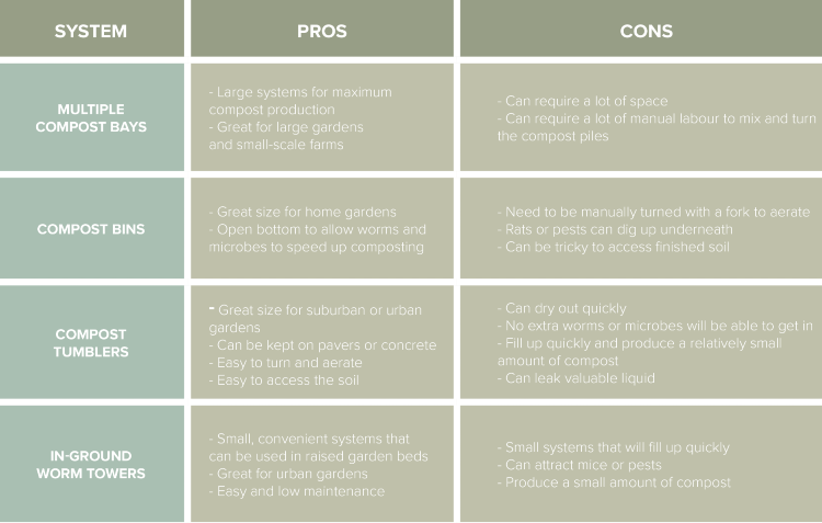 composting-systems