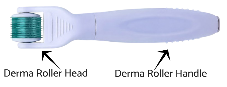 What is a derma roller?