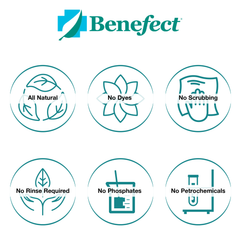 Benefect Atomic Degreaser - Defender Safety Products