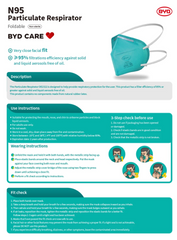 BYD DE2322 N95 Respirator Mask 20/Box - Defender Safety Products