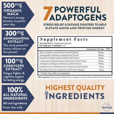 ADAPTOGENS SUPPLEMENT FACTS