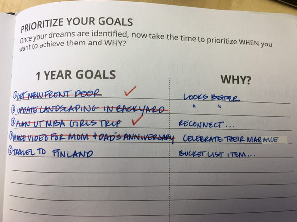Review Annual Goals