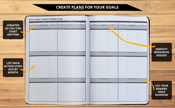 Plan To Make Your Goals A Reality