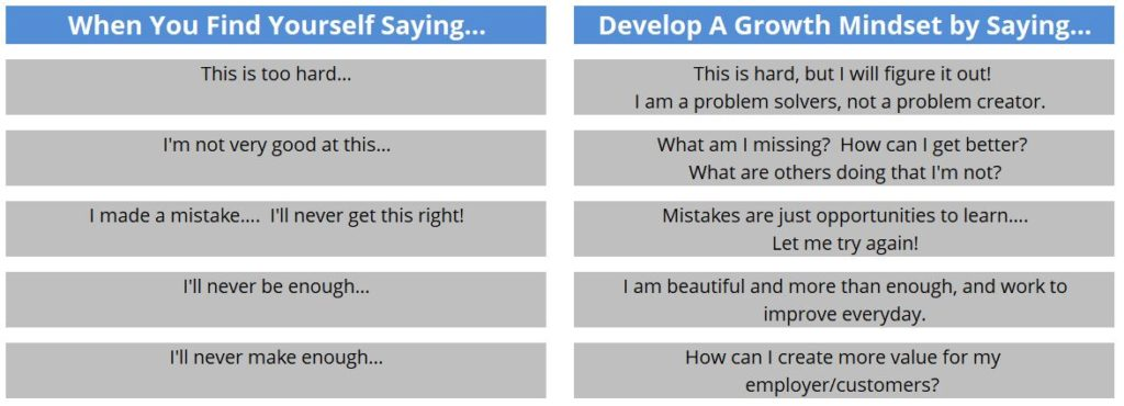 Growth Mindset Sayings