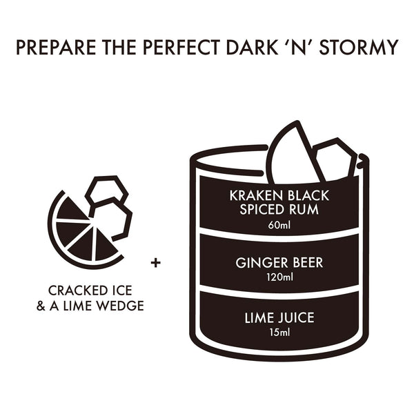 Dark 'n' Stormy DIY Kit
