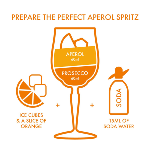Aperol Spritz DIY Kit