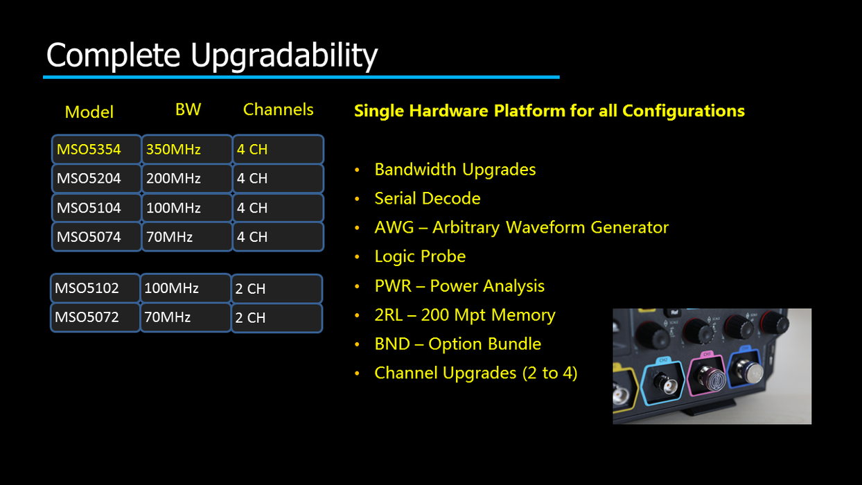 MSO5000-4CH   2CH update to 4CH   Upgrade Option