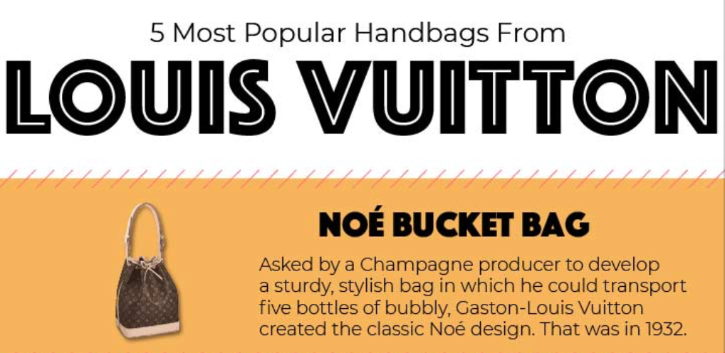 dc4afecc484e Ultimate Louis Vuitton Guide - The most popular handbag