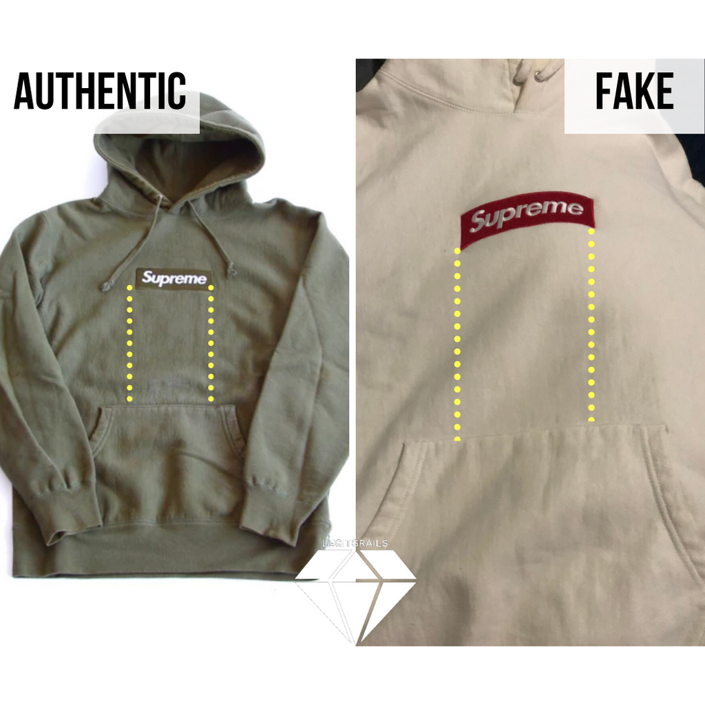 How to spot fake Supreme Box Logo hoodie: the box logo positioning method