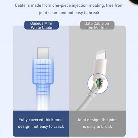 Baseus Mini White Cable USB For iP 2.4A 1m