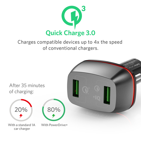 Anker Dual Port Car Charger + 2 Without Cable QUICK CHARGE