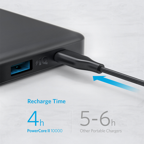 Anker Power Bank 10000 MAH II