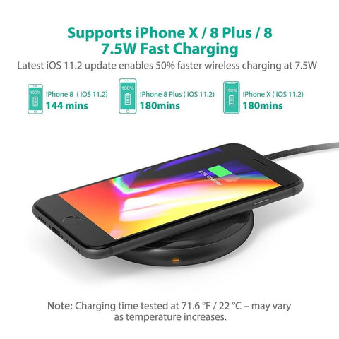 RavPower Fast Wireless Charges - The Gadget Effect