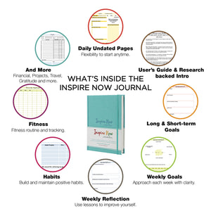 INSPIRE NOW JOURNAL – A5 Daily & Weekly Productivity Planner | Turquoise