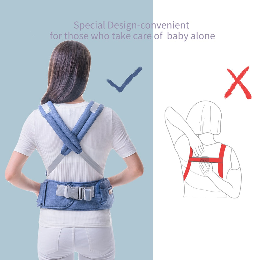 Front Facing Infant Baby Ergonomic Kangaroo Carrier 0-36M