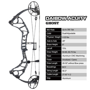 DAIBOW Acuity High Speed Compound Bow Package