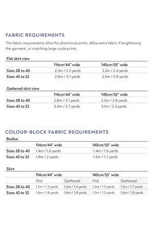 Fabric requirements chart for Forget-me-not April A-line dress