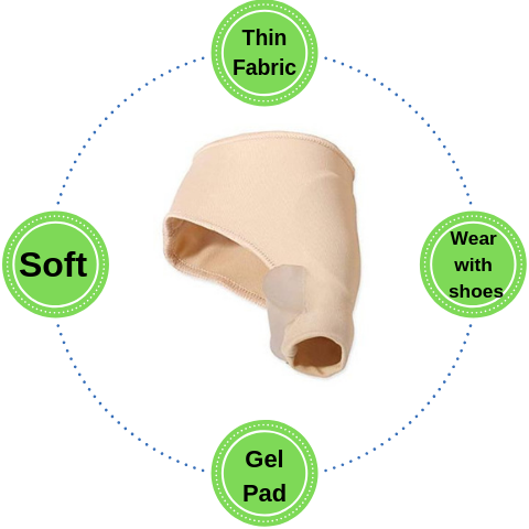BunionFree™ Gel Spacer Bunion Sleeve