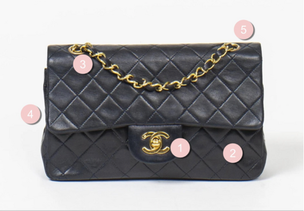 The Secret of a Chanel 2.55 Classic Bag Revealed