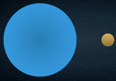 Pluto 18% smaller than Earth