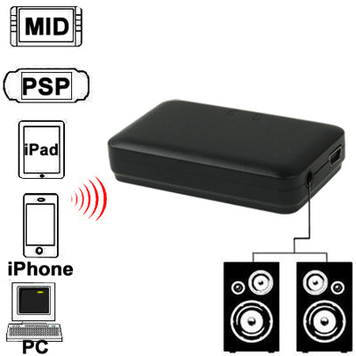 Mini Bluetooth Music Receiver for iPhone 4 & 4S / 3GS / 3G / iPad 3 / iPad 2 / Other Bluetooth Phones & PC, Size: 60 x 36 x 15mm (