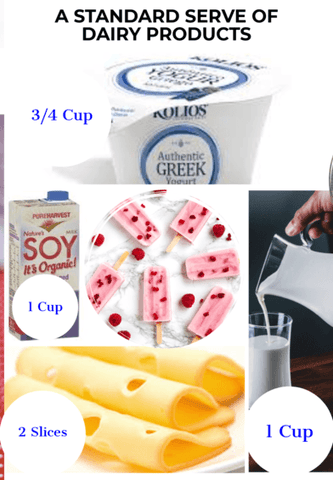 Standard Serve of Dairy and Alternatives