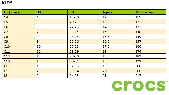 Crocs Size Guide – The Outlet