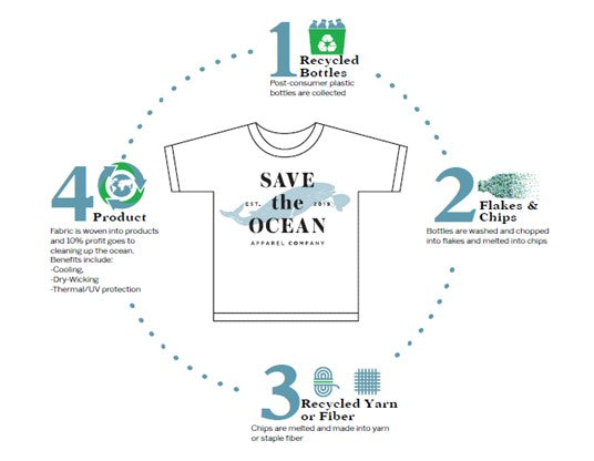 Save the Ocean Modern Plaid Short Sleeve Casual Shirt