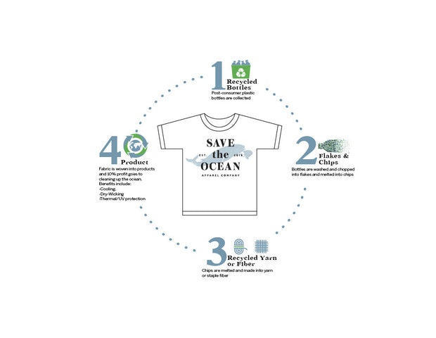 Save the Ocean Recycled black solid long sleeve dress shirt