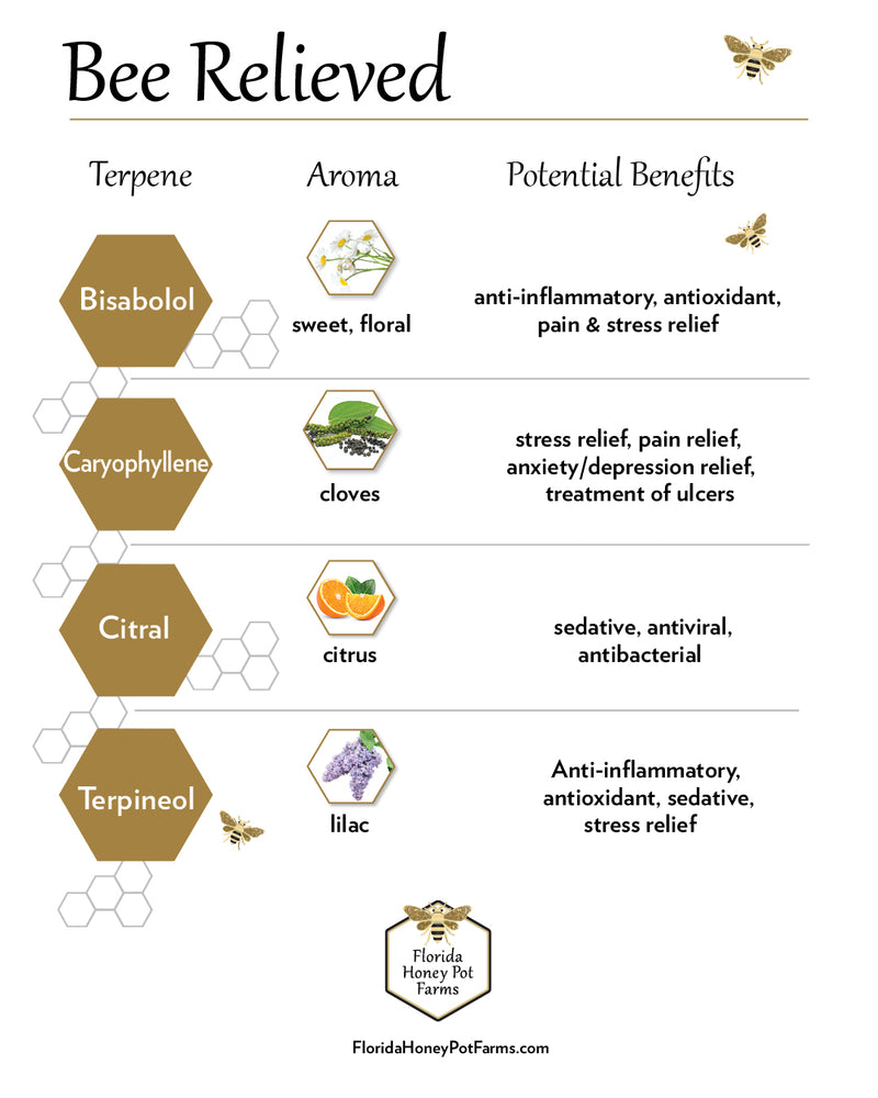 Bee Relieved ingredients and benefits list
