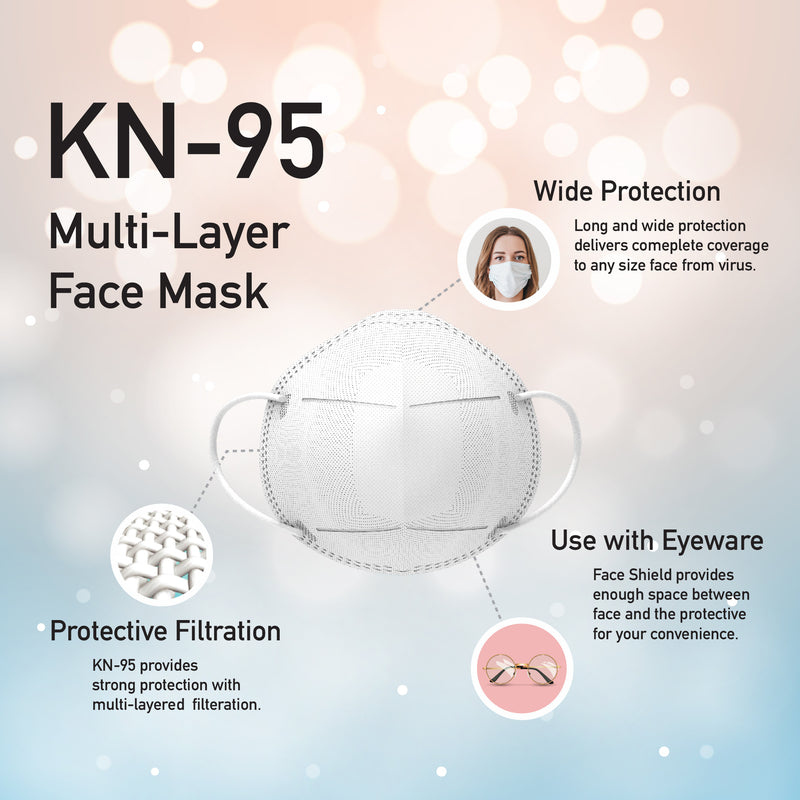 95% Filtration Premium Multi-Layered Protective Filtration Disposable Face Mask