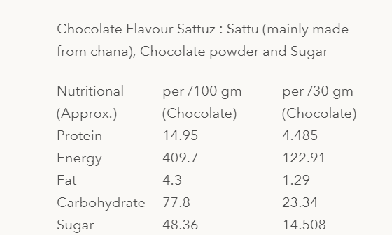 Sattuz Chocolate Flavour 500gm zipper pack
