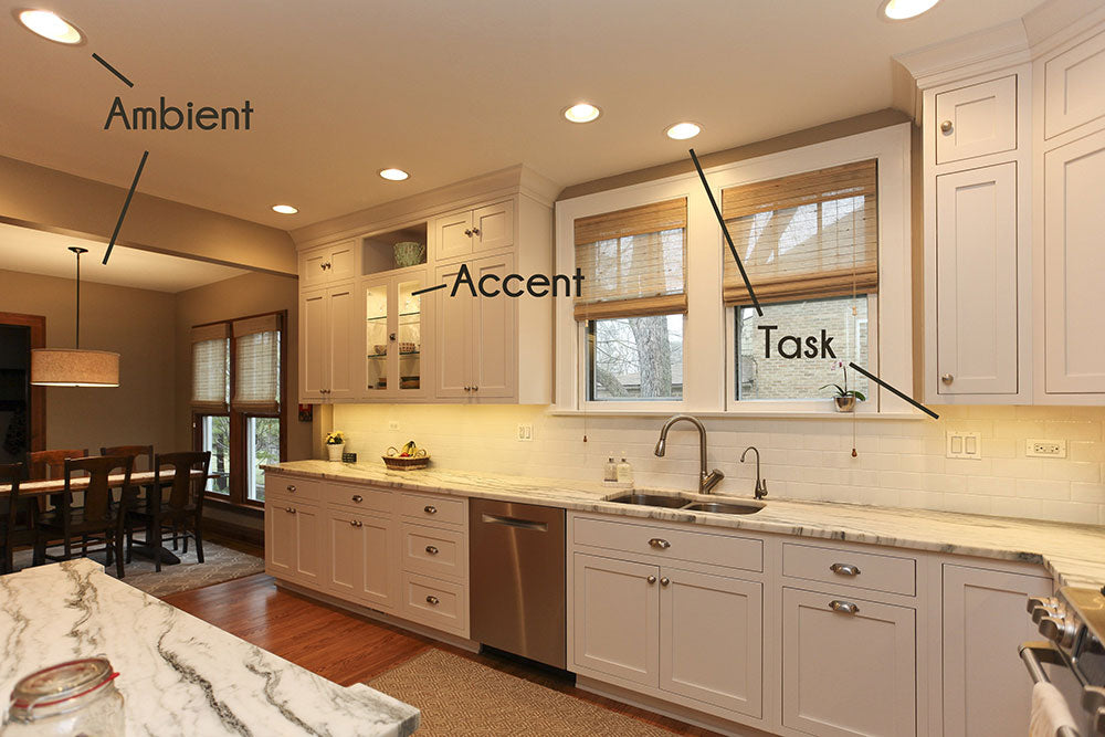 What is ambient, accent or task lighting