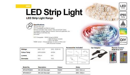 Mercator 24W LED Strip Lighting RGBW