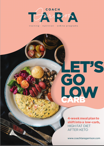 4-Week Low Carb Meal Plan