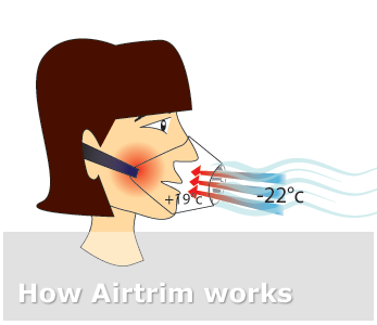 Vapro Airtrim Cold Air Breathing Mask for Asthma