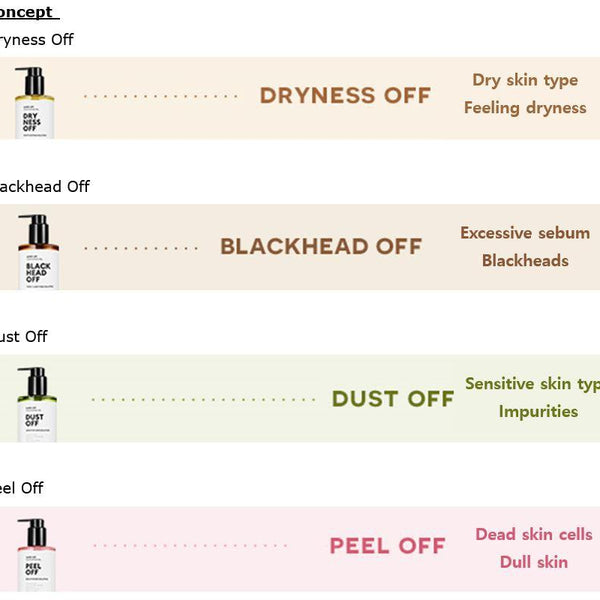 Super Off Cleansing Oil (Dryness Off)-Missha-Chicsta